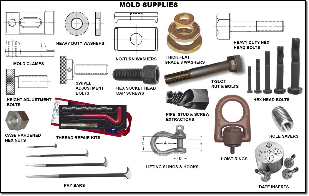mold supplies